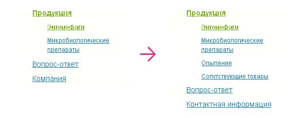 Пример «безболезненного» изменения/добавления  древовидной навигации первого и второго уровня